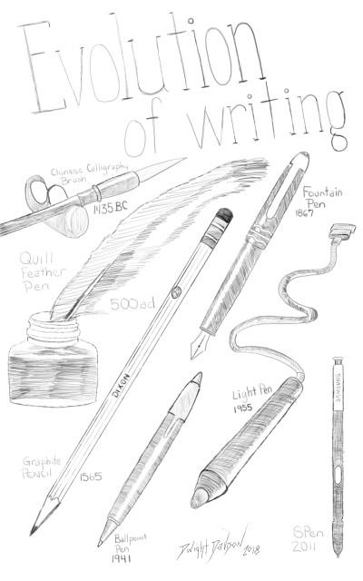 History of writing utensils | Dwight | Digital Drawing | PENUP